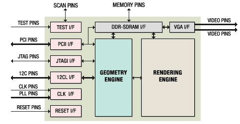 Pica200BlockDiagram.png